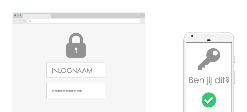 Inloggen met Two Factor Authentication (2FA)