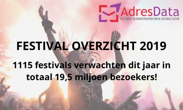 Festival Overzicht 2019